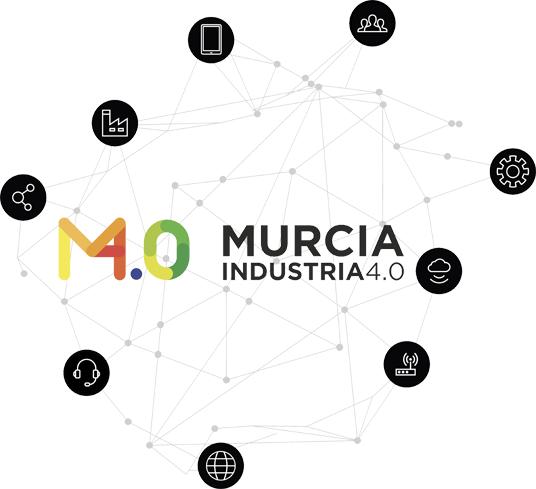 Murcia Industrial 4.0