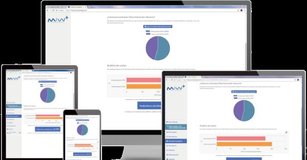 Plataforma web miw+